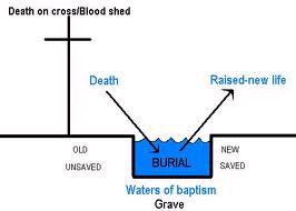 Chart--Baptism
