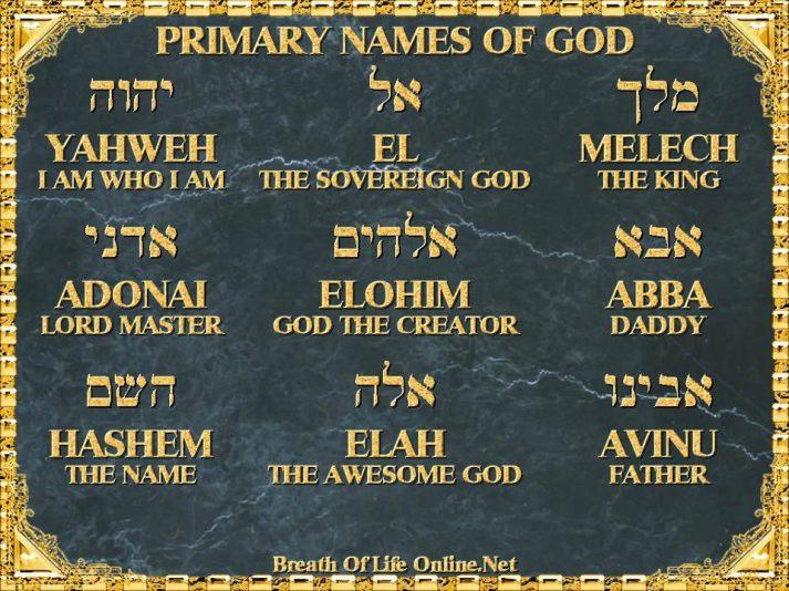 gods-name