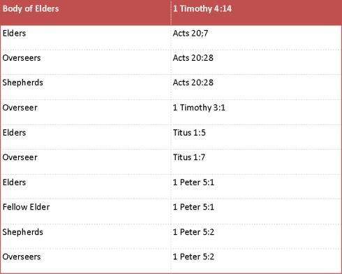 elders-bishops
